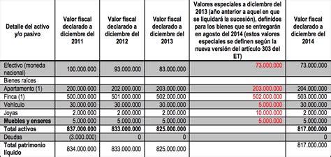 impuesto ganancias ocasionales 2016 impuesto de ganancia ocasional actualidad actualicese com