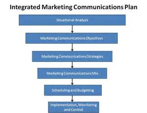 why use an integrated marketing communications approach