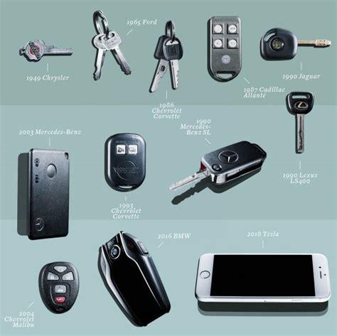 Kunci Kontak Mobil Ford Laser kunci kontak mobil mulai dari engkol hingga digital kabaroto