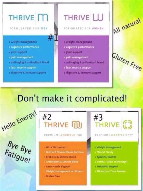 202 best thrive images on pinterest thrive le vel 17 best images about le vel thrive on pinterest hit the