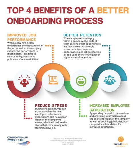 Top 4 Benefits Of Vacationing Business Infographic Top 4 Benefits Of A Better Onboarding Process Commonwealth