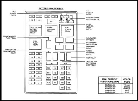2001 ford expedition fuse diagram free wiring