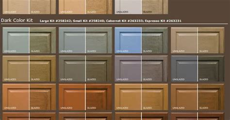 Rustoleum Cabinet Colors (646×789)   Shari   Pinterest