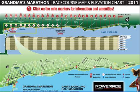 Race Report: Grandma's Marathon   The Running Adventures ... Grandma's Marathon Course Map