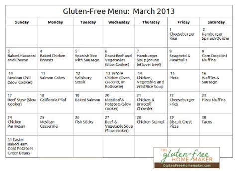 gluten free menu plan 3 3 13 | gluten free homemaker