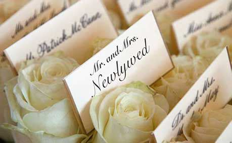 name changing a practical wedding blog ideas for the name change etiquette from around the worldname change