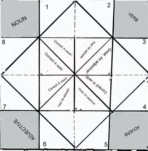 multiplication fortune teller template an origami project for learning adverbs fortune
