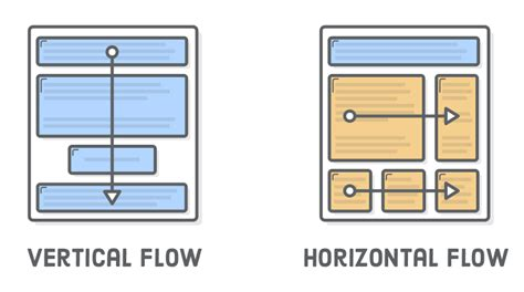 css layout elements vertically floats tutorial html css is hard