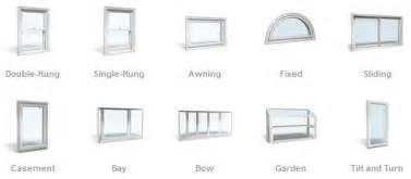 jeld wen awning window sizes jeld wen windows sethco lumber company