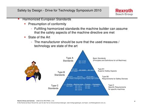 design criteria and safety safety by design soft safety safe plc and integrated