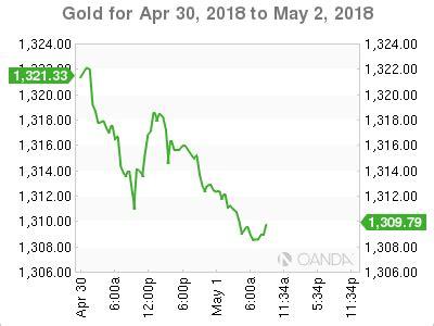 u.s. dollar shines despite labor day recognition   seeking