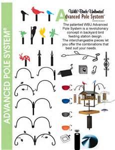 wild birds unlimited best bird feeder or plant holder