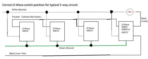 4 way switch wiring diagram with dimmer dejual