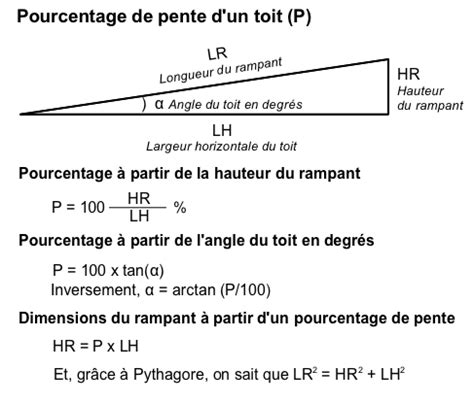 Calcul Nombre De Tuile Au M2 by Calcul De La Surface D Un Toit