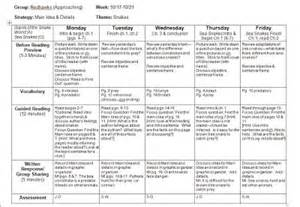 Guided Reading Lesson Plan Template Fountas And Pinnell by Fountas Pinnell Guided Reading Template Search Results