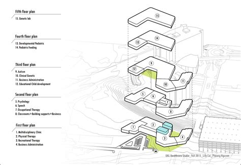 Architectural Floor Plans gallery of how university construction projects offer