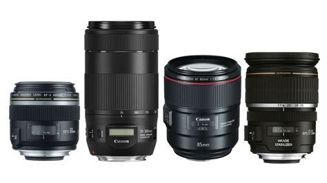 Best Canon lenses to buy in 2017   Amateur Photographer