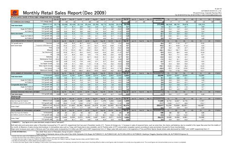 monthly sales activity and sales retail report template