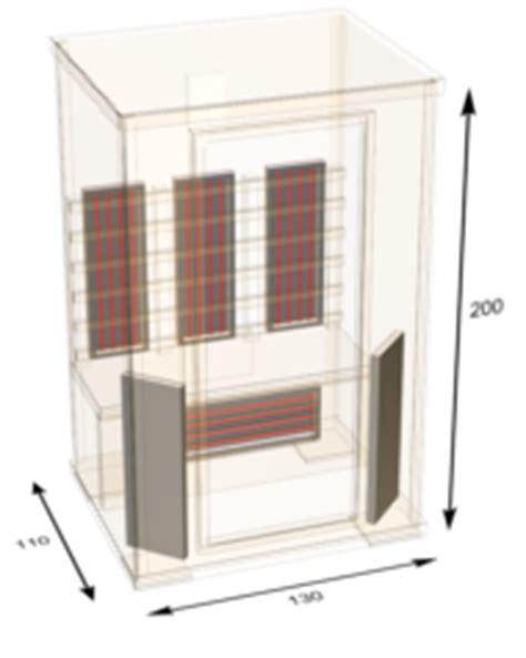 nobel sauna 130 nobel saunen