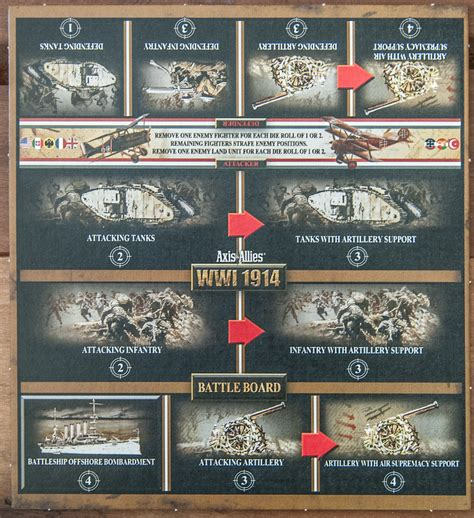 siege axis axis allies wwi 1914 preview map units components