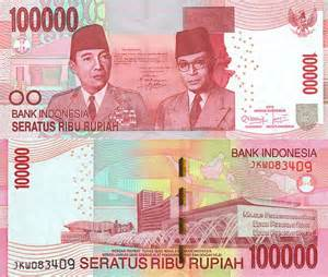 rupiah to usd indonesian rupiah exchange rate depreciating against the