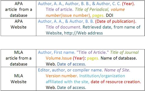 module citing sources information literacy tutorial