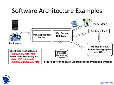 architectural pattern software engineering software architecture exles computer science