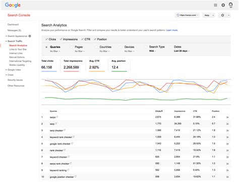 analytics console guide to analytics and search console