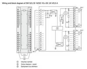 profibus connector 187 6es7323 1bl00 0aa0