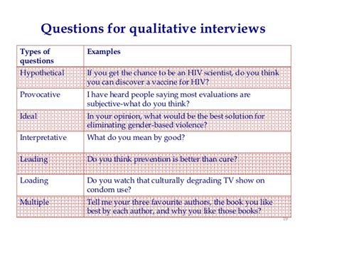 qualitative questionnaire template survey research a