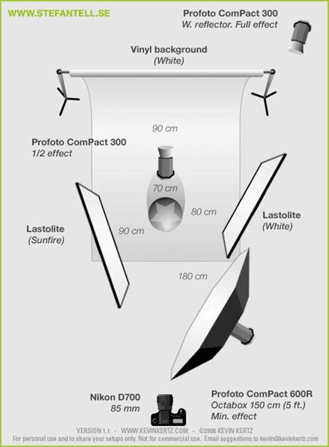 photo lighting diagrams 337 best images about studio lighting setup on