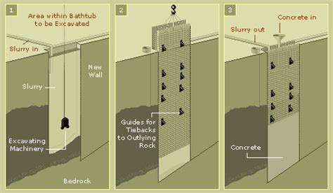 wtc bathtub nova facts about the twin towers construction