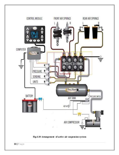 air ride solenoid wiring diagram 32 wiring diagram