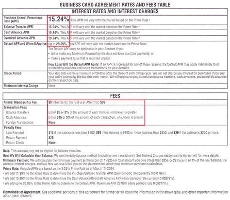 Sle Credit Card Merchant Agreement ink bold changes ability to pay time and