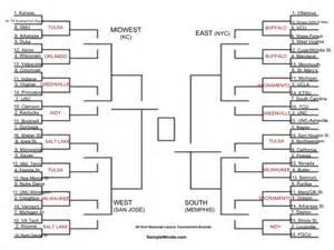 2017 ncaa basketball tournament 2017 bracketology the bank