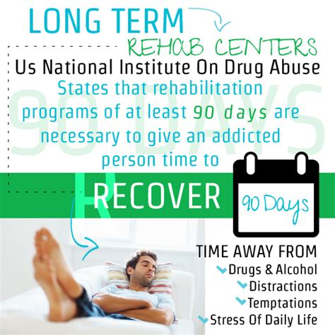 Term Detox Programs In Houston Tx by Find Term Rehab Centers Based On You
