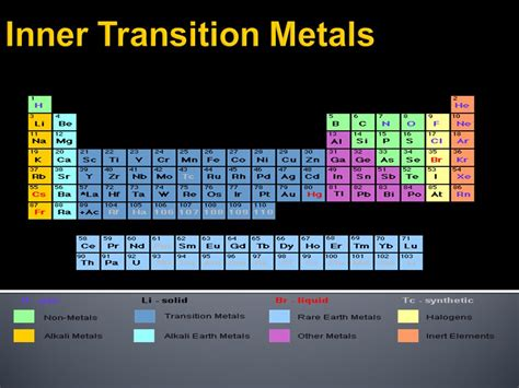 Where Are The Transition Metals Located On The Periodic Table by Sound System Engineering