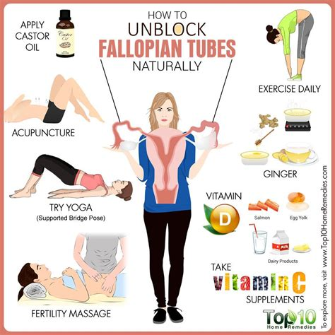 how to your to be a therapy how to unblock your fallopian naturally top 10 home remedies