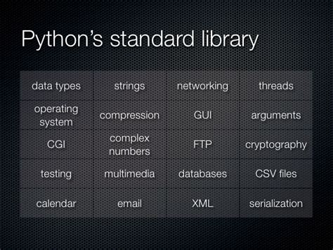 pattern recognition library python python for science and engineering a presentation to a