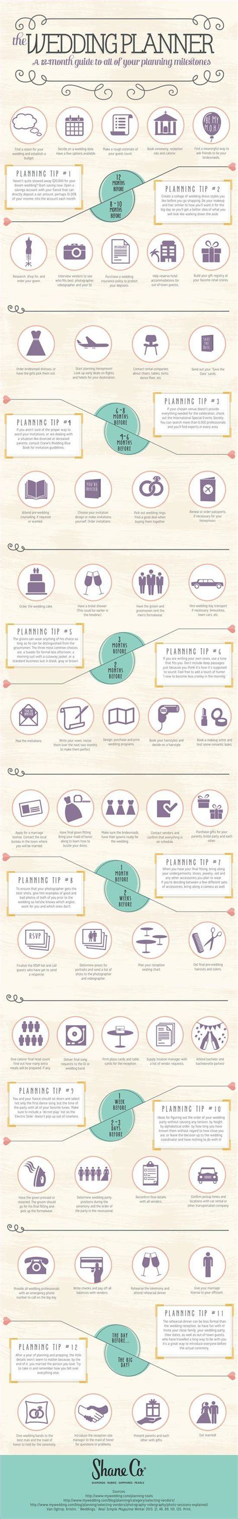 The Best Wedding Planner Best Wedding Planning Advice From The Pros Modwedding