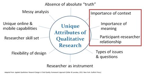 qualitative design meaning the three dominant qualities of qualitative research