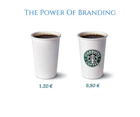 the power of the branding milton george