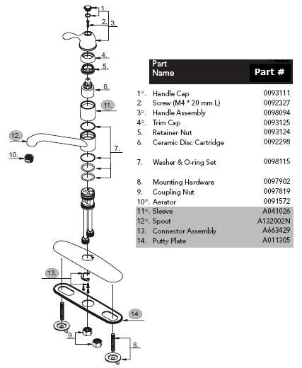 glacier bay kitchen faucet diagram glacier bay faucet parts diagram automotive parts diagram images