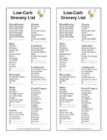 printable low carb grocery list
