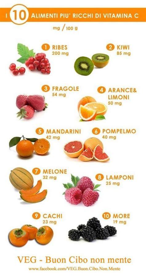vitamine d alimenti alimenti ricchi di vitamina c salutismo alimentazione