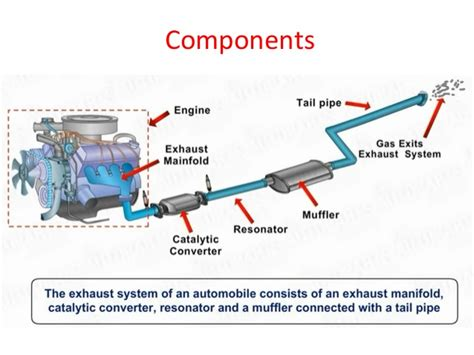car exhaust system diagram automobile exhaust system