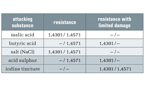 resistor chemical composition resistor chemical composition 28 images carbon composition resistor images resistor carbon