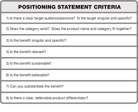 positioning statement template positioning statements in part 1 the marketing