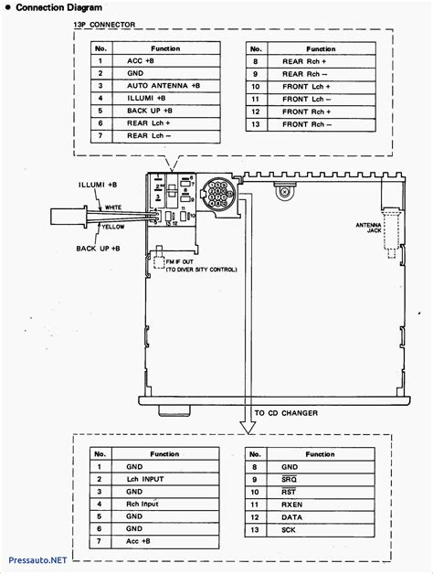Clarion Auto Stereo by Clarion Car Stereo Wiring Diagram Gallery Wiring Diagram