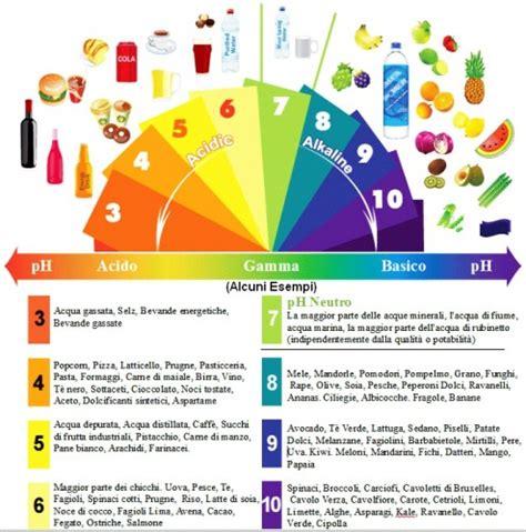 potere calorico degli alimenti la frequenza vibrazionale degli alimenti